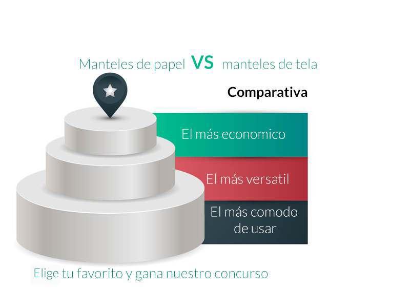 Manteles de papel VS manteles de tela . Cual elegir